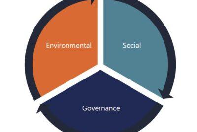 IFDA - ESG INFORMATION BANK